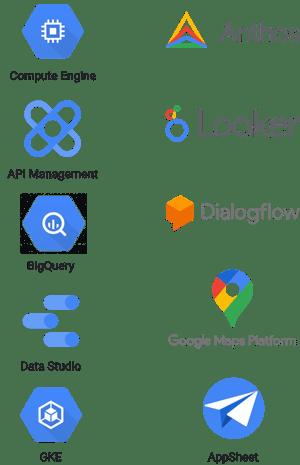 google cloud-technology